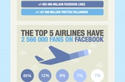 tripl social travel infographic